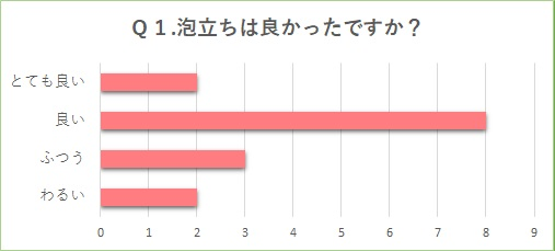 %ef%bd%91%ef%bc%91%e6%b3%a1%e7%ab%8b%e3%81%a1