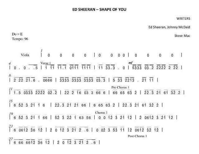 note angka lagu barat shape of you