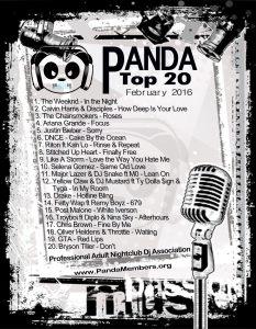Panda Top 20 Febuary 2016