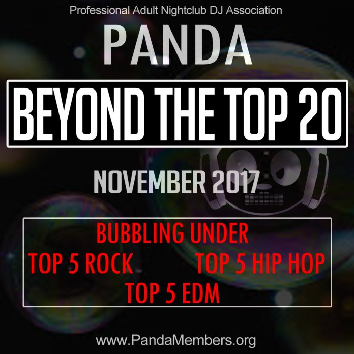 Beyond The Top 20