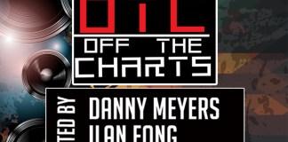 Panda Off The Charts