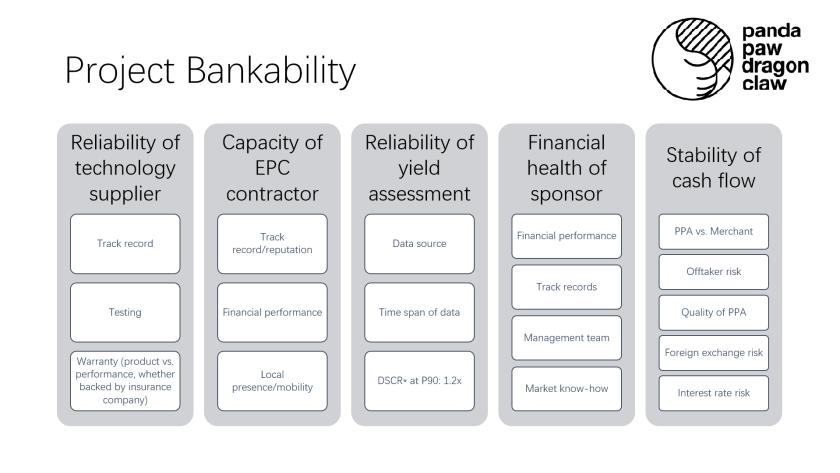 REbankability