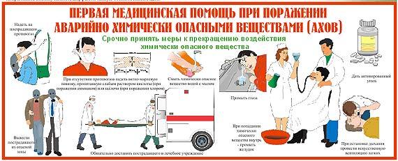 Инструкция По Оказанию Первой Медицинской Помощи При ...