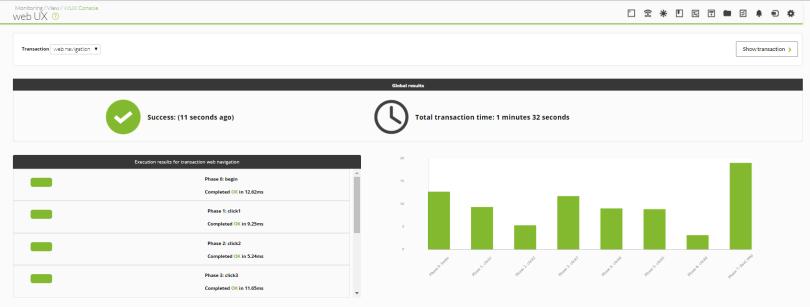 Herramientas de monitoreo web 2