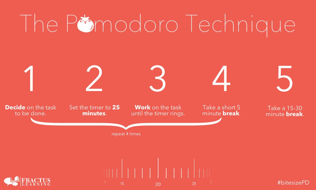 pomodoro_image