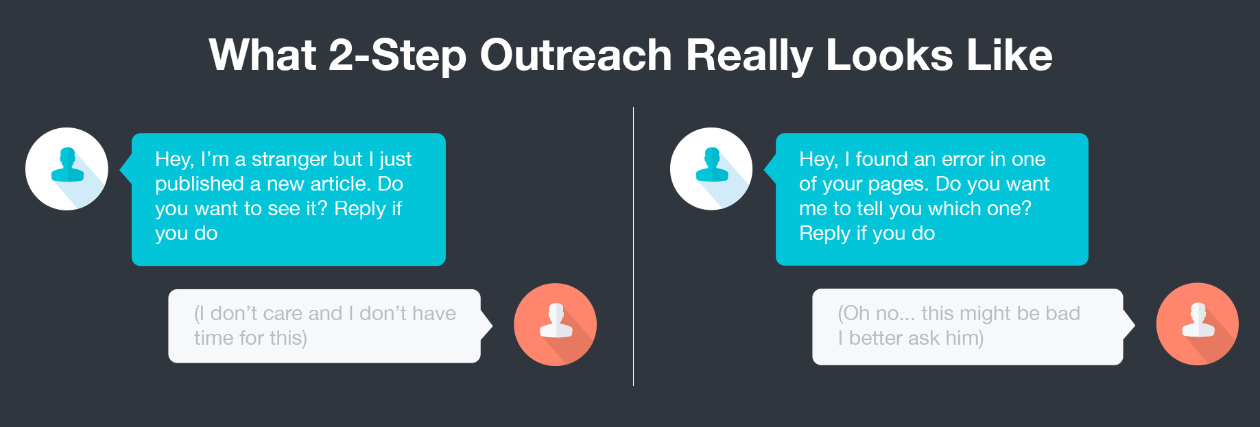 real 2 step outreach