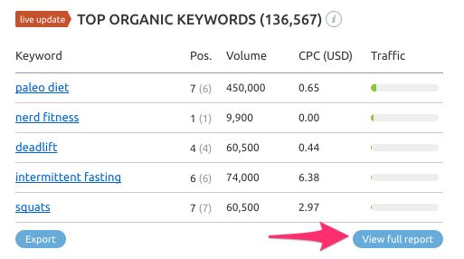 Mencari keyword organik