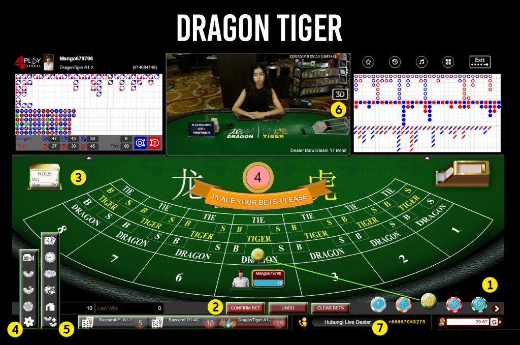 Contoh Bet Dragon Tiger