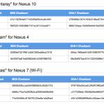 Download IMG Android 4.3 untuk Nexus