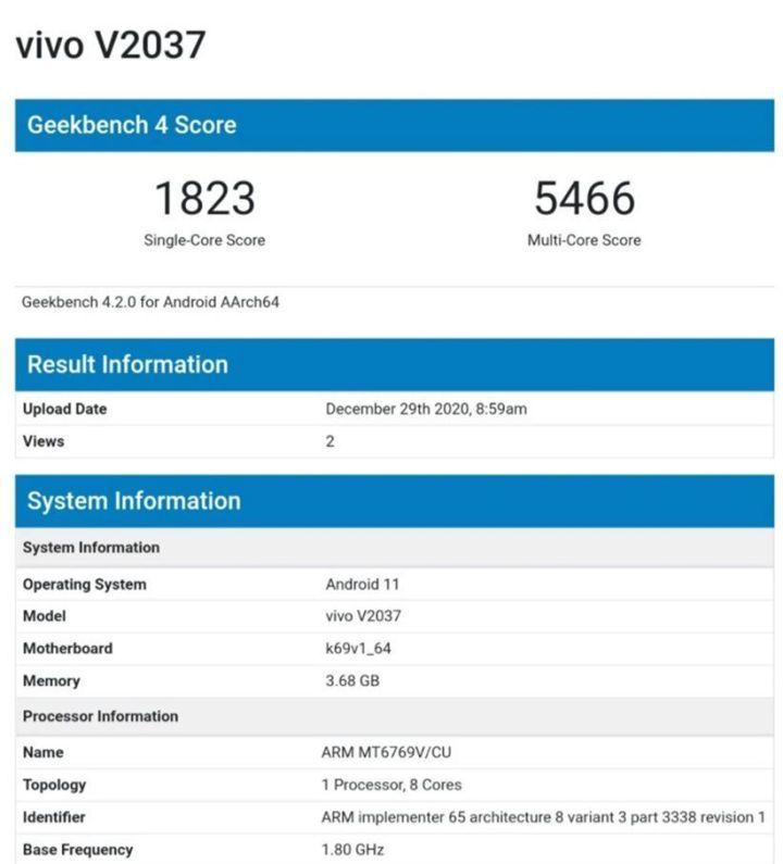 Vivo V2037