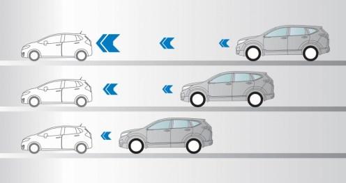 50 All-New CR-V_Honda SENSING Low Speed Follow (LSF)