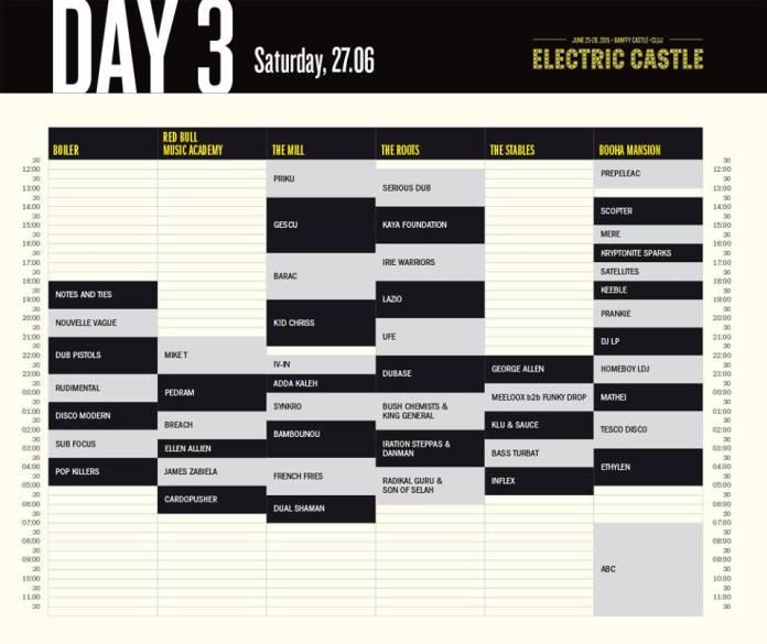 Electric Castle 2015 - program ziua 3