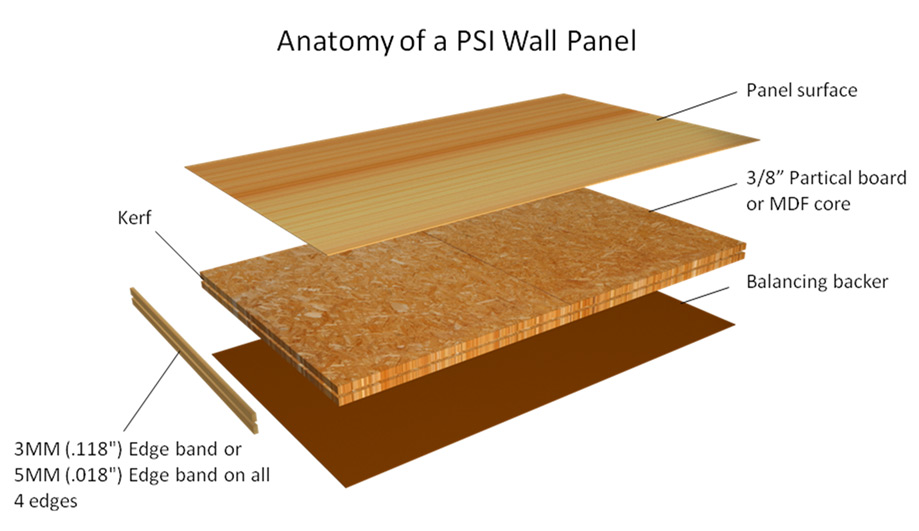 How Our Wood Veneer Panels Are Constructed