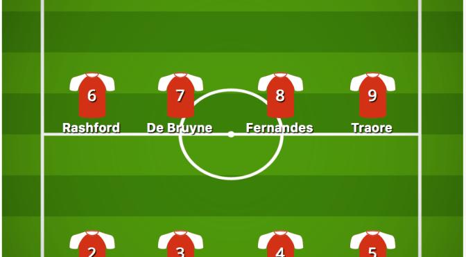 My Wildcard draft style: the Clean Sheet Kings #FPL #Paneorder #Premierleague