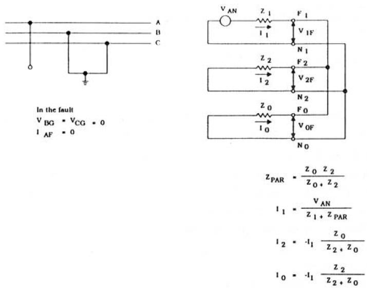 Fault Sequence Network Connections Ver Pangonilover Pangonilo