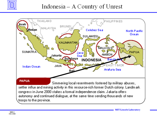 Indonesia A Country of Unrest