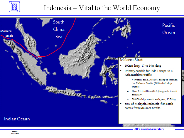 Indonesia Vital to The Wolrd Economy
