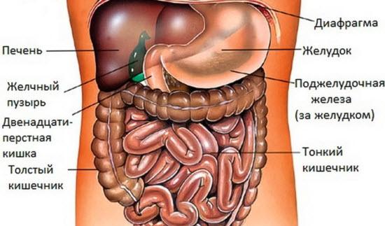 Complicații ale pancreatitei - Hipertensiune April