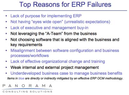 ERP Failure