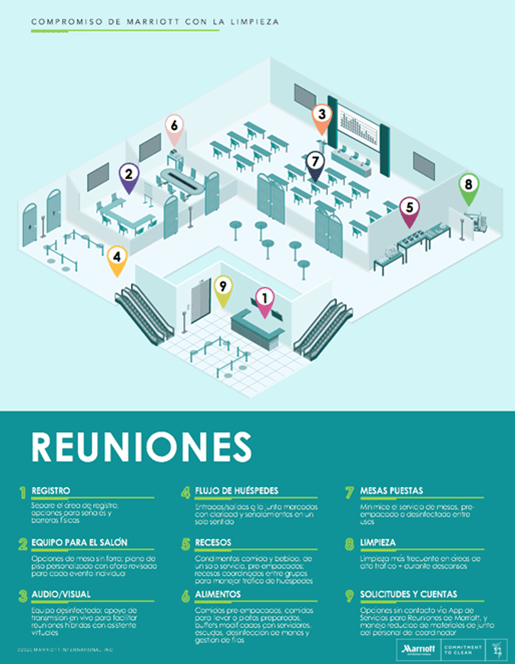 Marriott International introduce nuevos contenidos en la Plataforma Digital para Reuniones y Eventos