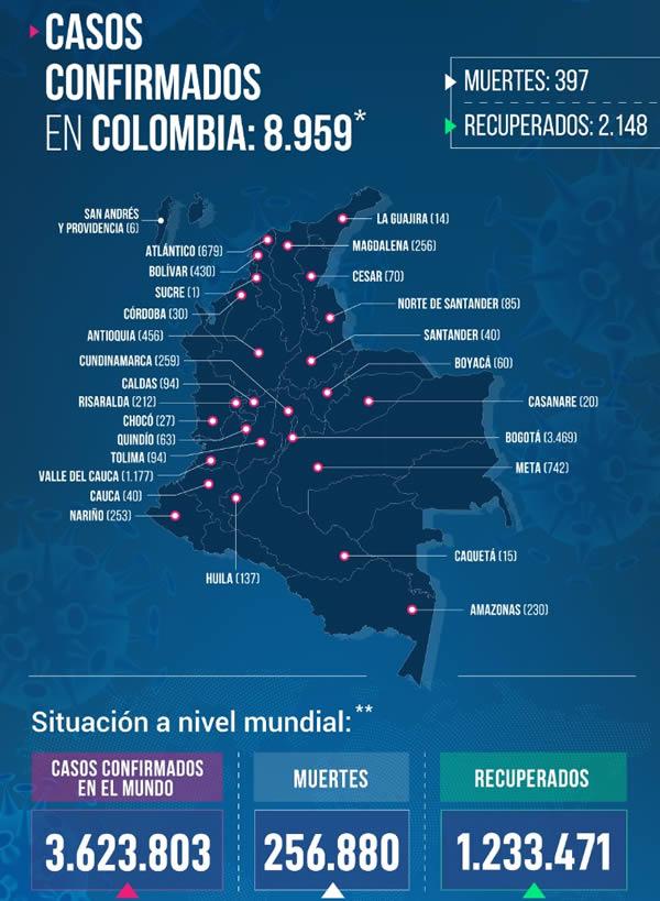 CONTROLADO EL CONTAGIO DE CORONAVIRUS EN EL TOLIMA. 1