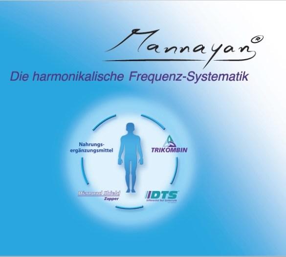 , Mannayan GmbH & Co. KG