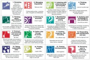 """""""Οι 16 Συνήθειες του Νου"""": Ενίσχυση της δημιουργικής και κριτικής σκέψης"""