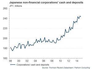 chart-2-non-financial-corp.