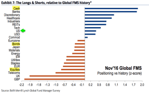 baml-allocations