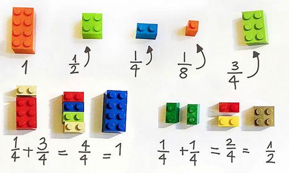 fraction-lego
