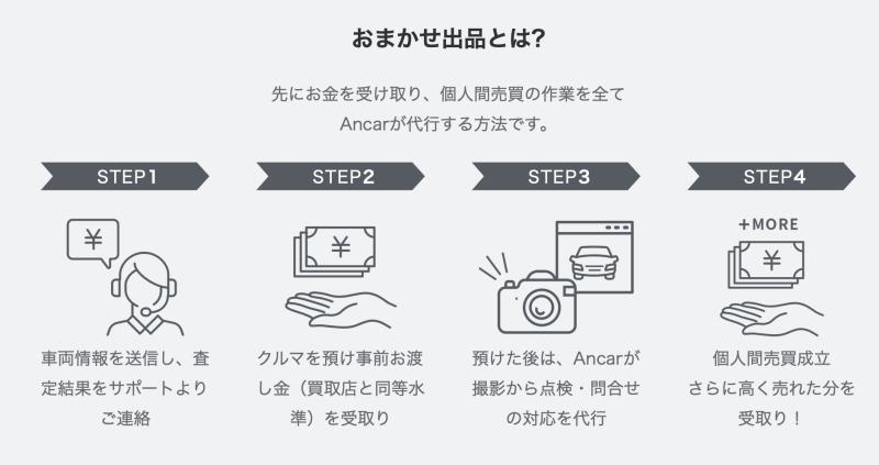 Ancar_おまかせ出品