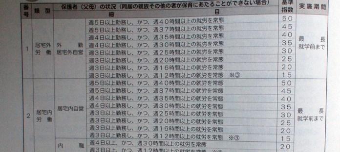 150131_ninka_hoikuen_shigoto_jikan_2