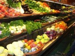 Investigacion de Mercado; Como elegir un destino de exportación para tu producto