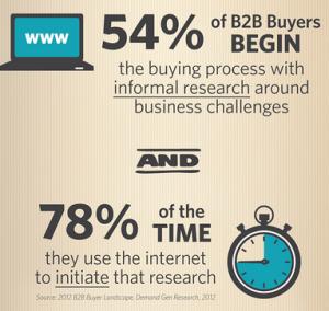 ventas-en-B2B