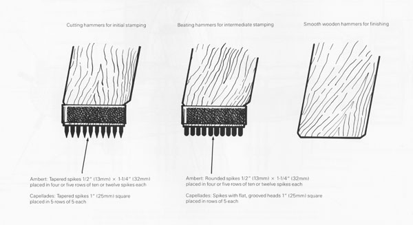 Figure 10. Stamper and nail head configurations.