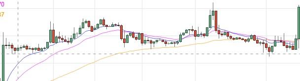 EUR/USD trading floor