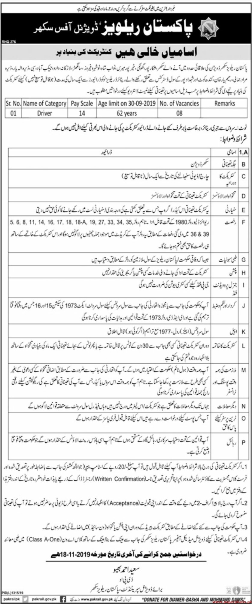 Pakistan Railways Jobs 2019 Latest