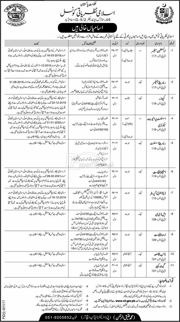 Council of Islamic Ideology Government of Pakistan Jobs ...
