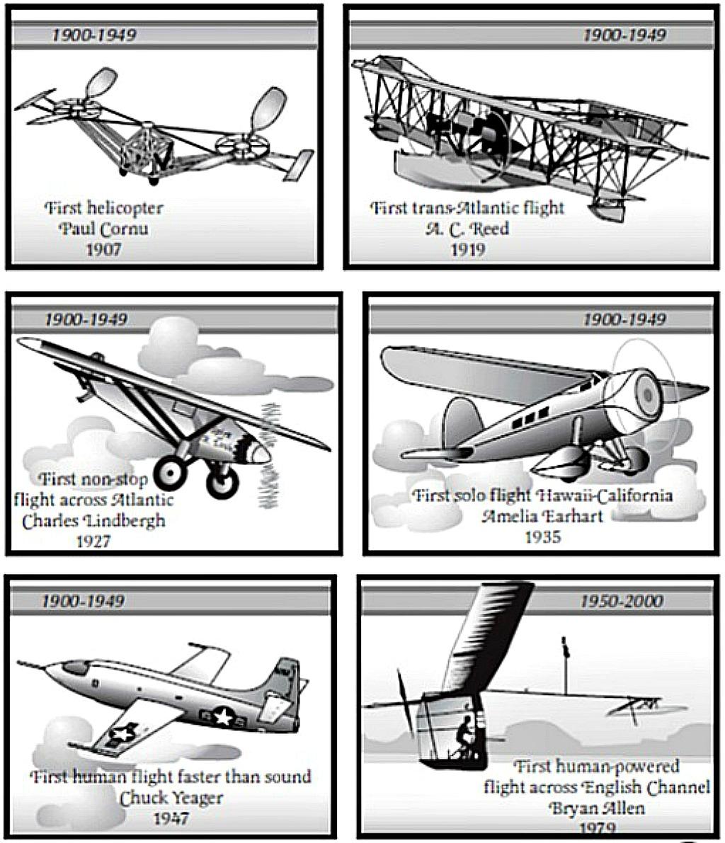 History Flight Timeline