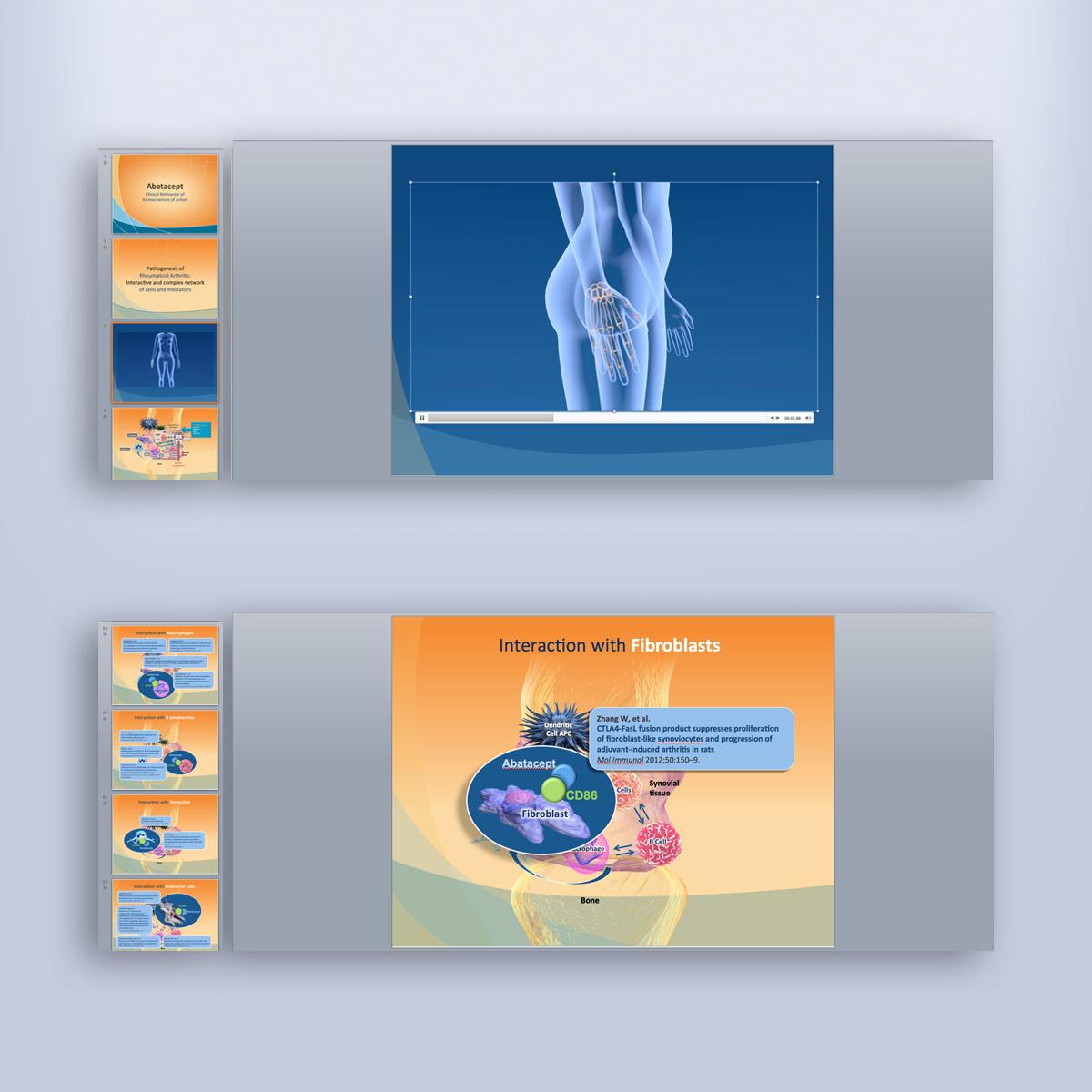 multimedia para ppt con animación 3D