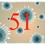 ВПЧ 51 типа у женщин и мужчин: значение, как лечить