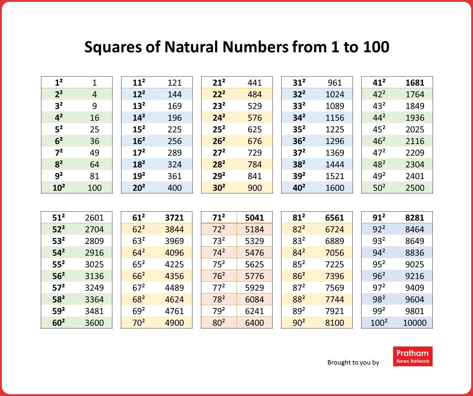 Math Resources Pappu Pass Hoga