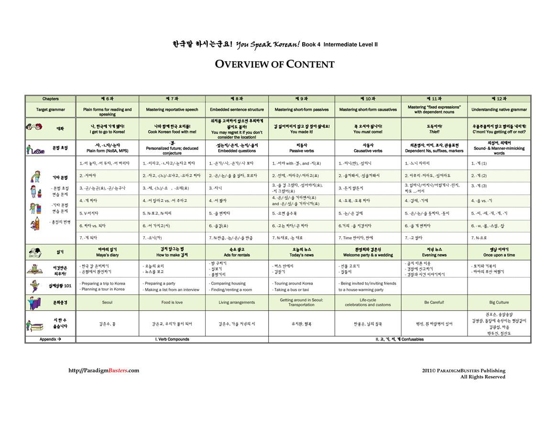 Korean Grammar