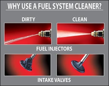 Fuel system flush necessary