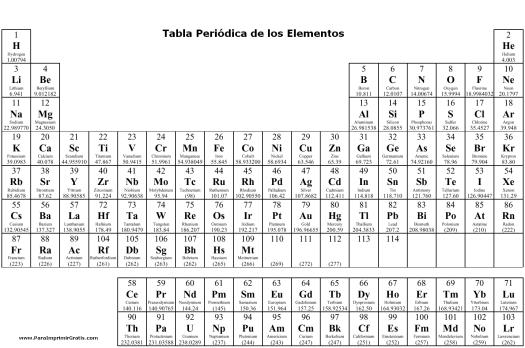 Tabla periodica en blanco para imprimir pdf periodic diagrams tabla periodica para colorear imagui urtaz Gallery