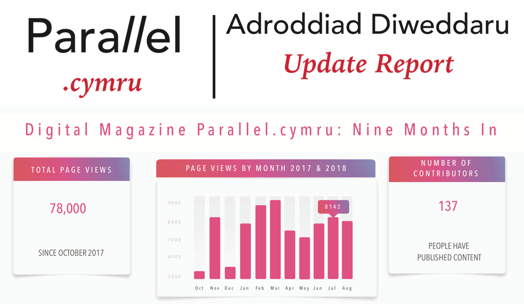 2018-08 Parallel.cymru update-nine months in