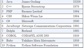 ASP NET GRIDVIEW CSS