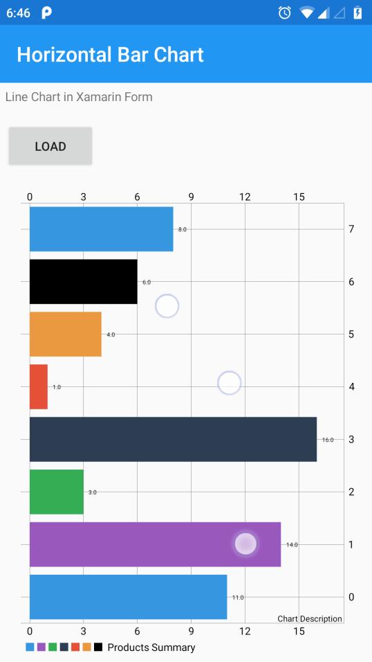 Xamarin forms Horizontal Bar graphs - UltimateXF