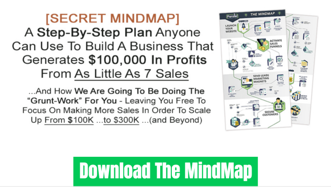Parallel Profits Mindmap