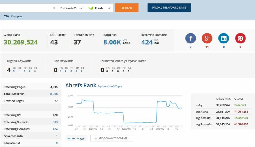 AHREFS_BACKLINK_MONITOR-2